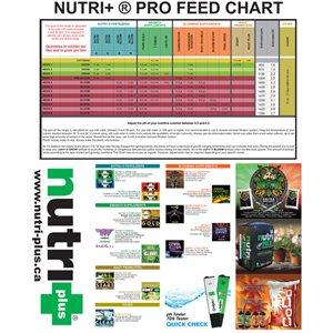 NUTRI+ PRO FEED CHART ENGLISH (25)